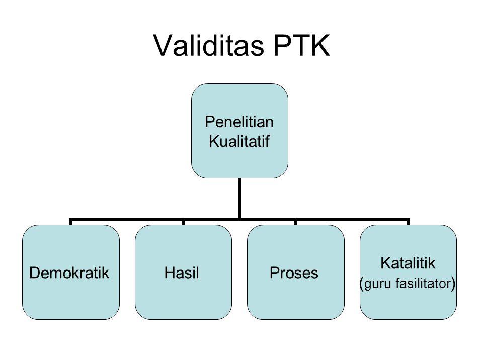 Validitas PTK Penelitian Kualitatif DemokratikHasilProses Katalitik (guru fasilitator)