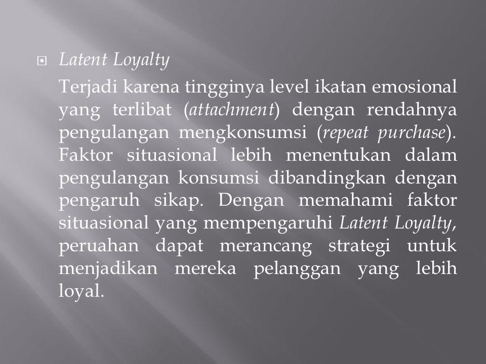  Latent Loyalty Terjadi karena tingginya level ikatan emosional yang terlibat ( attachment ) dengan rendahnya pengulangan mengkonsumsi ( repeat purch