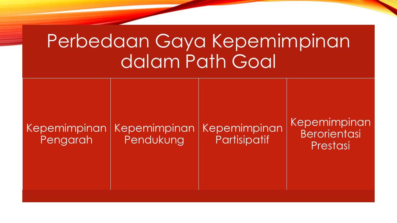 Perbedaan Gaya Kepemimpinan dalam Path Goal Kepemimpinan Pengarah Kepemimpinan Pendukung Kepemimpinan Partisipatif Kepemimpinan Berorientasi Prestasi