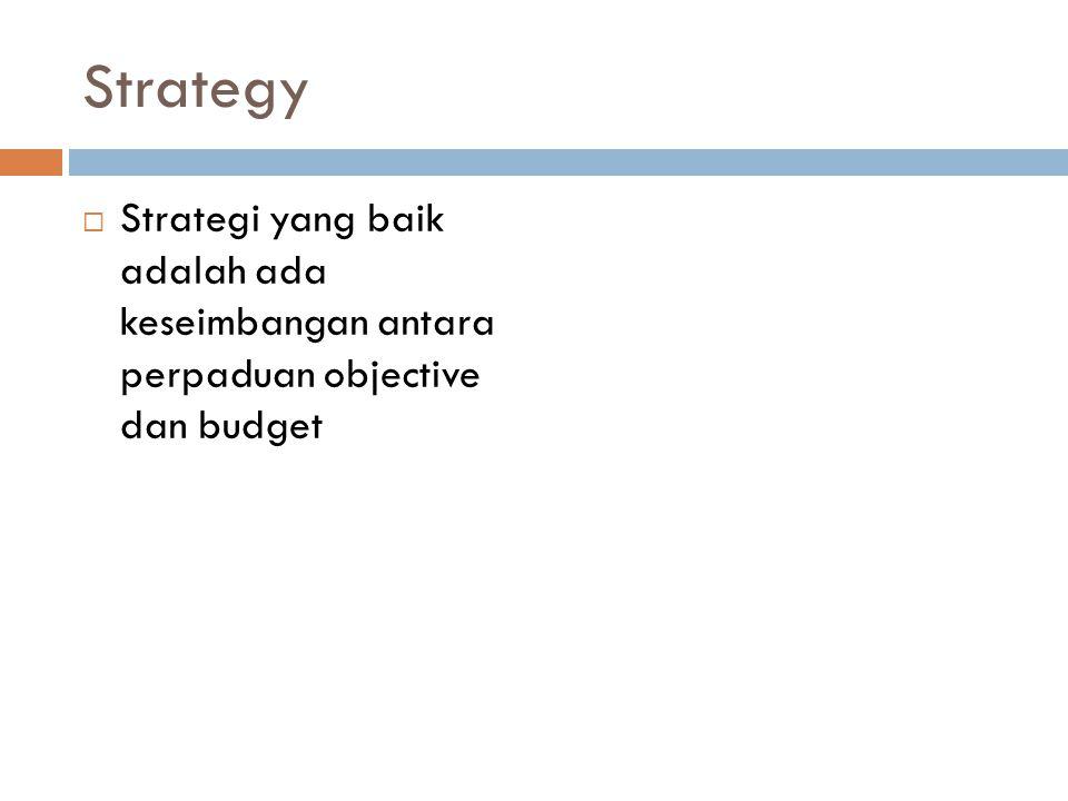 Strategy  Strategi yang baik adalah ada keseimbangan antara perpaduan objective dan budget