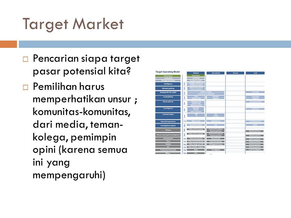 Target Market  Pencarian siapa target pasar potensial kita?  Pemilihan harus memperhatikan unsur ; komunitas-komunitas, dari media, teman- kolega, p
