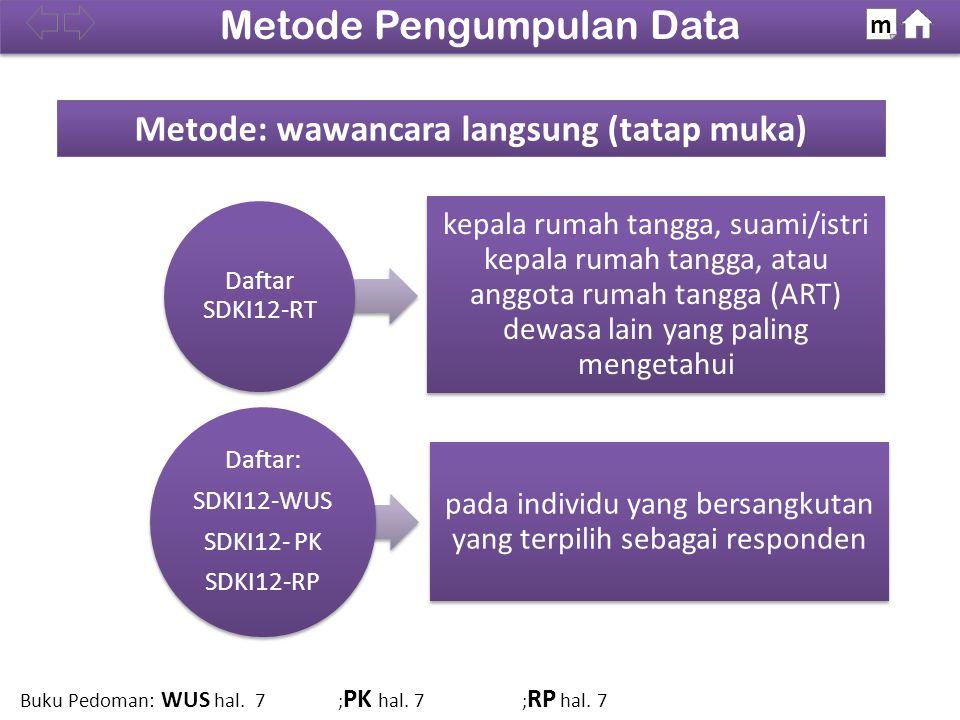 100% SDKI 2012 Jelaskan pentingnya kegiatan survei ini dan yakinkan responden bahwa keterangan yang diberikan akan dirahasiakan.