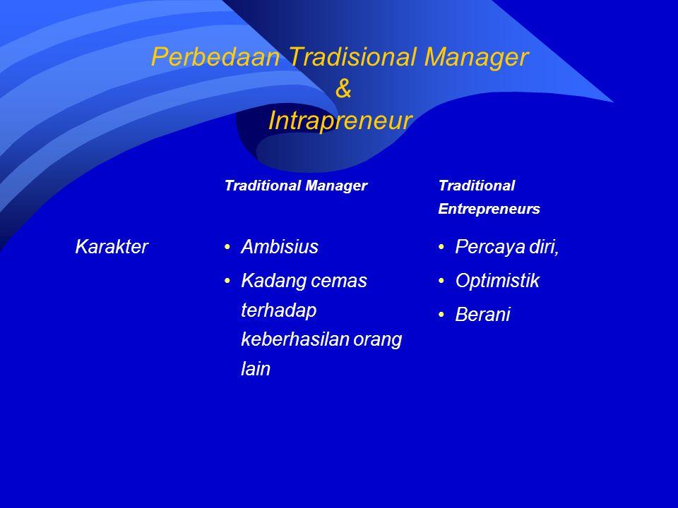 Traditional Manager Traditional Entrepreneurs KarakterAmbisius Kadang cemas terhadap keberhasilan orang lain Percaya diri, Optimistik Berani Perbedaan