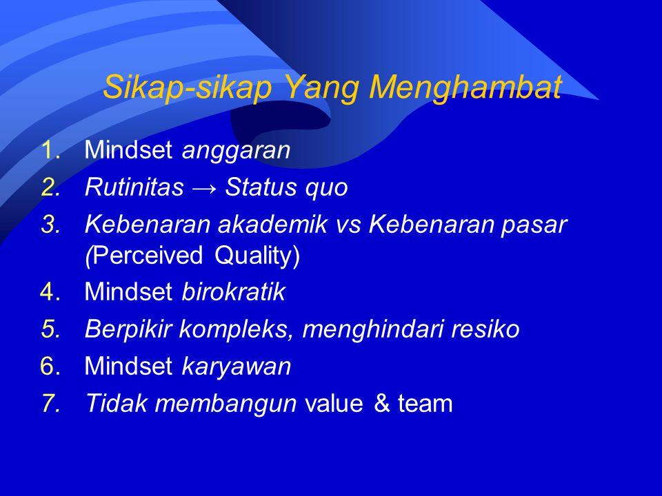 Sikap-sikap Yang Menghambat 1.Mindset anggaran 2.Rutinitas → Status quo 3.Kebenaran akademik vs Kebenaran pasar (Perceived Quality) 4.Mindset birokrat