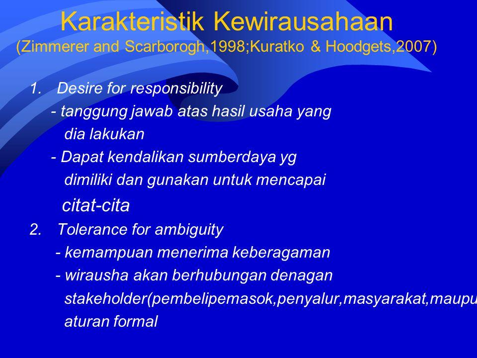 Karakteristik Kewirausahaan (Zimmerer and Scarborogh,1998;Kuratko & Hoodgets,2007) 1.Desire for responsibility - tanggung jawab atas hasil usaha yang
