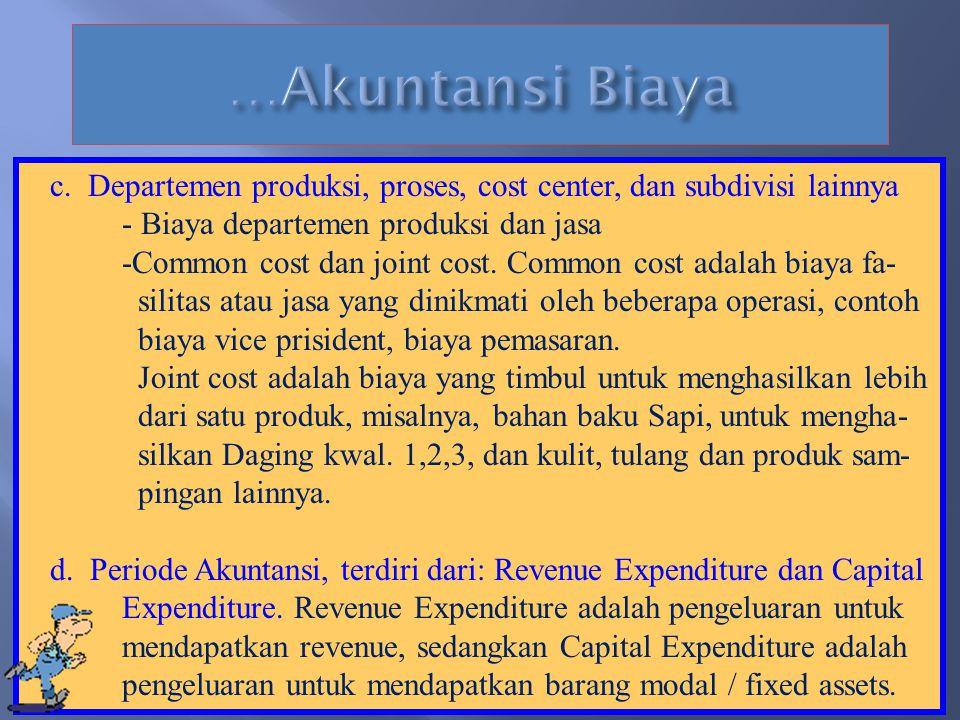 b. Volume Produksi: -Variable Cost, Fixed Cost, dan Semmi Variable Cost. Variable cost adalah biaya yang jumlah secara totalnya akan berubah secara pr