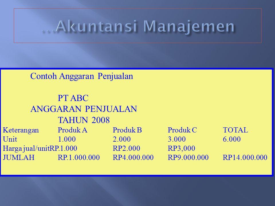 3.D. Jenis Anggaran Operasional yang lengkap: a. Sales Budget / anggaran penjualan b. Production Budget / anggaran produksi c. Budget bahan baku, tena