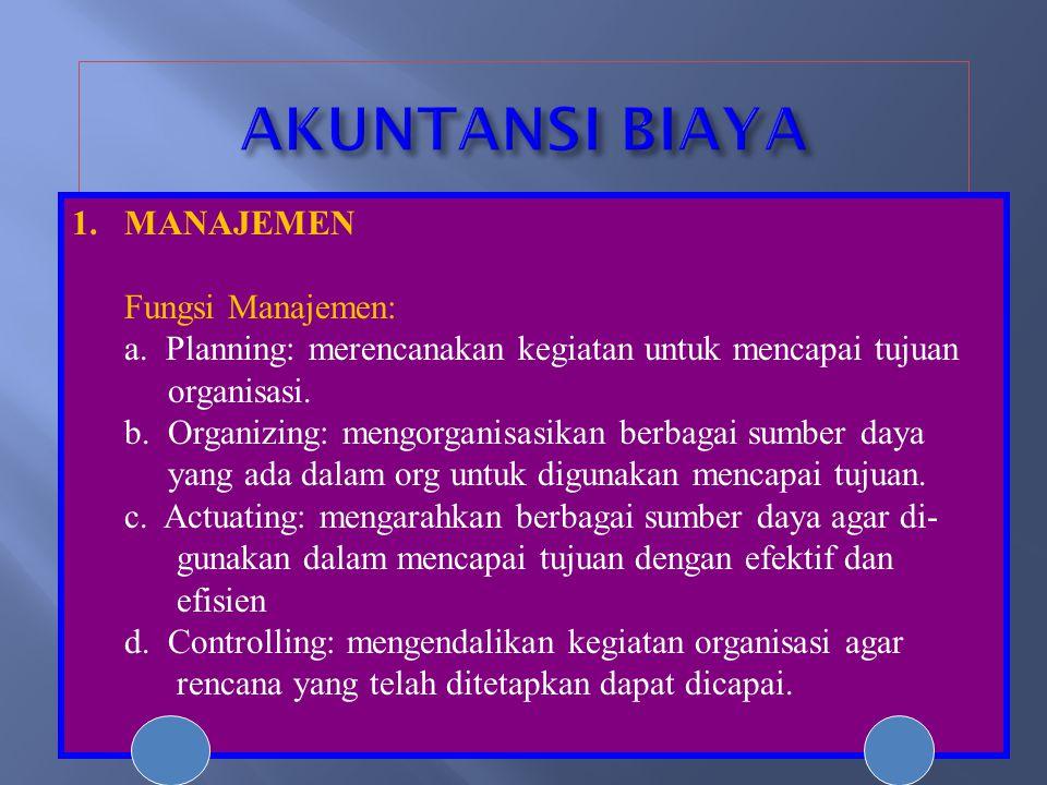 1.MANAJEMEN Fungsi Manajemen: a.Planning: merencanakan kegiatan untuk mencapai tujuan organisasi.