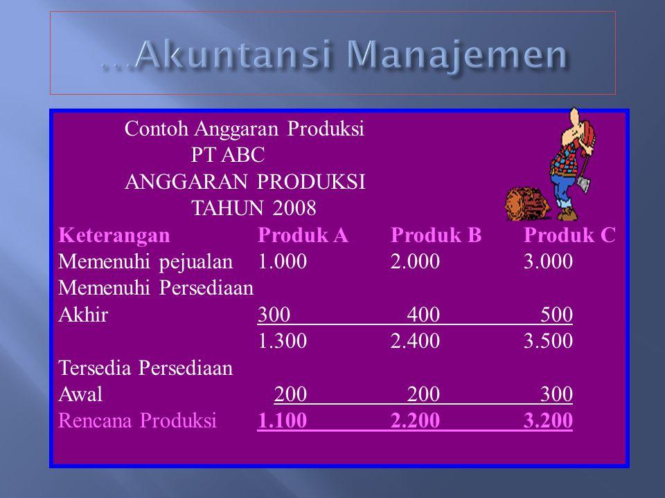 Contoh Anggaran Penjualan PT ABC ANGGARAN PENJUALAN TAHUN 2008 Keterangan Produk AProduk BProduk CTOTAL Unit1.0002.0003.0006.000 Harga jual/unitRP.1.0