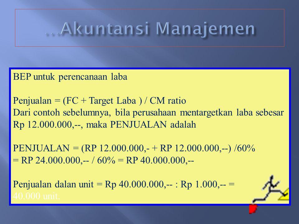 JAWAB: BEP = FC / CM per unit BEP = RP12.000.000,-- / (Rp 1.000,- - Rp 400,-- = Rp 600,-) =20.000 unit BEP rupiah = Rp 12.000.000,-- / (Rp 600,-- : Rp