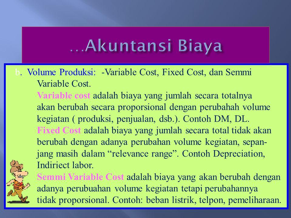 b.Volume Produksi: -Variable Cost, Fixed Cost, dan Semmi Variable Cost.