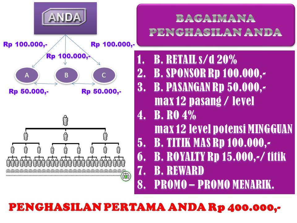 A A B B C C Rp 100.000,- Rp 50.000,-