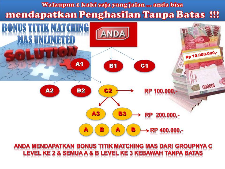 A1A1 B1B1C1C1 A2A2B2B2C2C2 A3A3B3B3 AABBAABB Rp 10.000.000,-