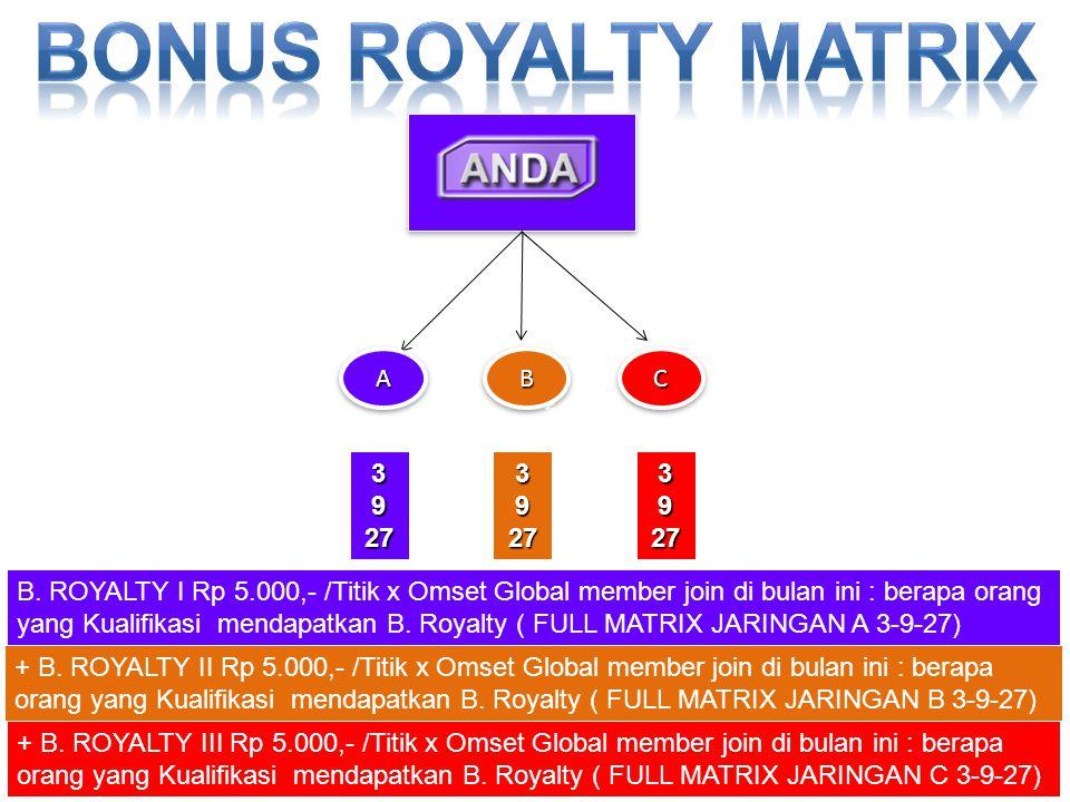 AABBCC 3927 B. ROYALTY I Rp 5.000,- /Titik x Omset Global member join di bulan ini : berapa orang yang Kualifikasi mendapatkan B. Royalty ( FULL MATRI