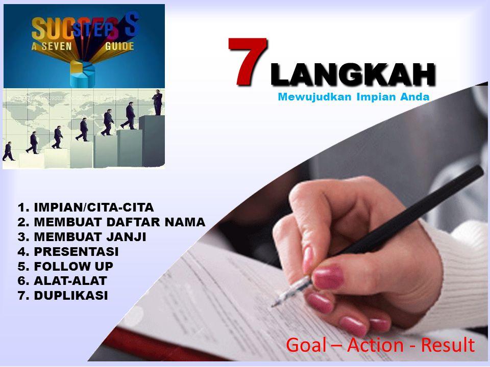 1. IMPIAN/CITA-CITA 2. MEMBUAT DAFTAR NAMA 3. MEMBUAT JANJI 4. PRESENTASI 5. FOLLOW UP 6. ALAT-ALAT 7. DUPLIKASI Goal – Action - Result 7 LANGKAH Mewu