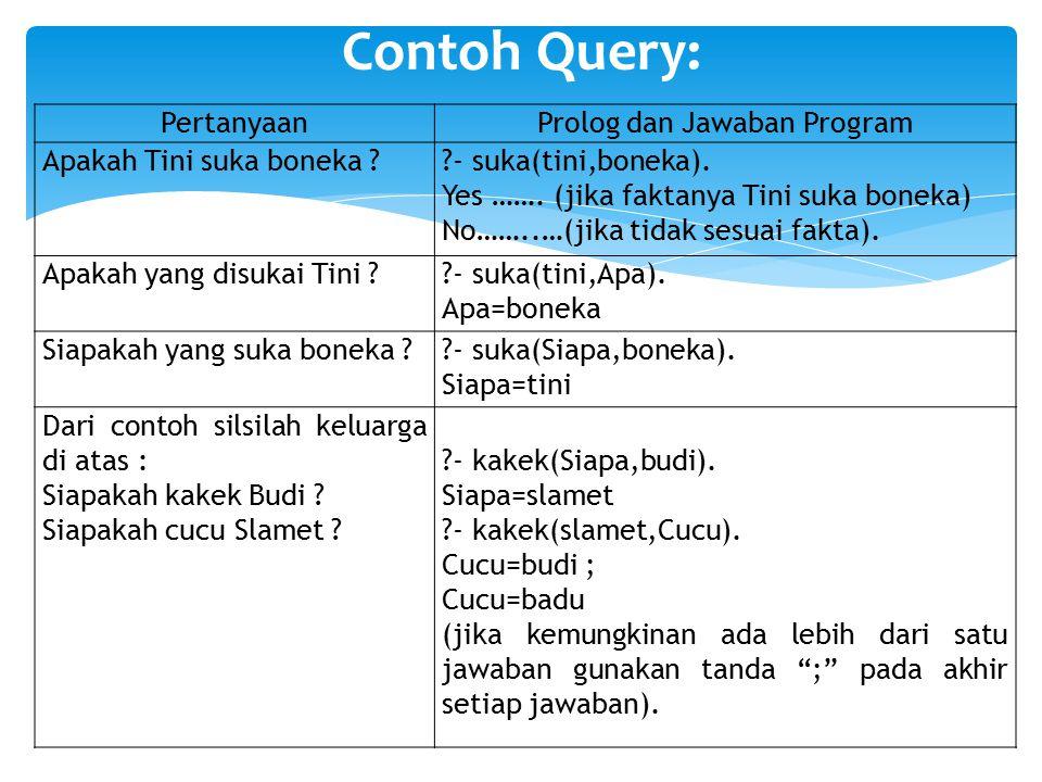 Bagian 1: DOMAINS Bagian 2: PREDICATES Bagian 3: GOAL Bagian 4: CLAUSES Struktur Bahasa Prolog