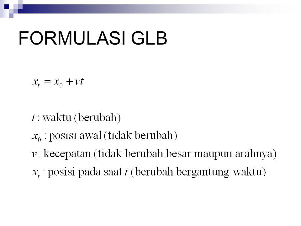 FORMULASI GLB