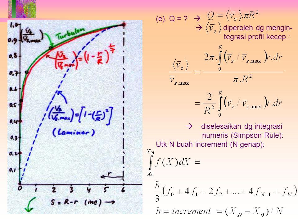 Pd. Pusat Tabung  r = 0 s + | s=R = (5390).(0,5) s = R = 0,5 ft s + | s=R = 2695 fig 5.3-1 v + | s=R = 25,8 (= v + max ) (c) (3) (4) (5)