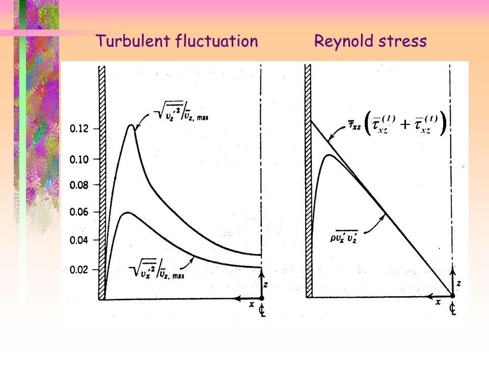 Time-smoothed velocity ( ) (Fluktuasi kecepatan) Intensity of turbulence : (8.3) Ukuran besarnya gangguan turbulensi Pada aliran pipa, It berkisar ant
