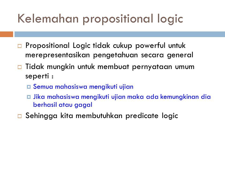 Kelemahan propositional logic  Propositional Logic tidak cukup powerful untuk merepresentasikan pengetahuan secara general  Tidak mungkin untuk memb