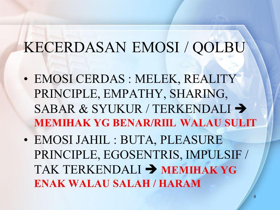 4 KECERDASAN EMOSI / QOLBU EMOSI CERDAS : MELEK, REALITY PRINCIPLE, EMPATHY, SHARING, SABAR & SYUKUR / TERKENDALI  MEMIHAK YG BENAR/RIIL WALAU SULIT EMOSI JAHIL : BUTA, PLEASURE PRINCIPLE, EGOSENTRIS, IMPULSIF / TAK TERKENDALI  MEMIHAK YG ENAK WALAU SALAH / HARAM