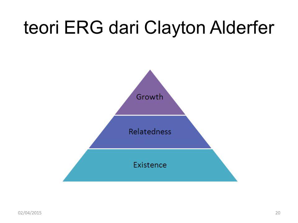 teori ERG dari Clayton Alderfer 02/04/201520