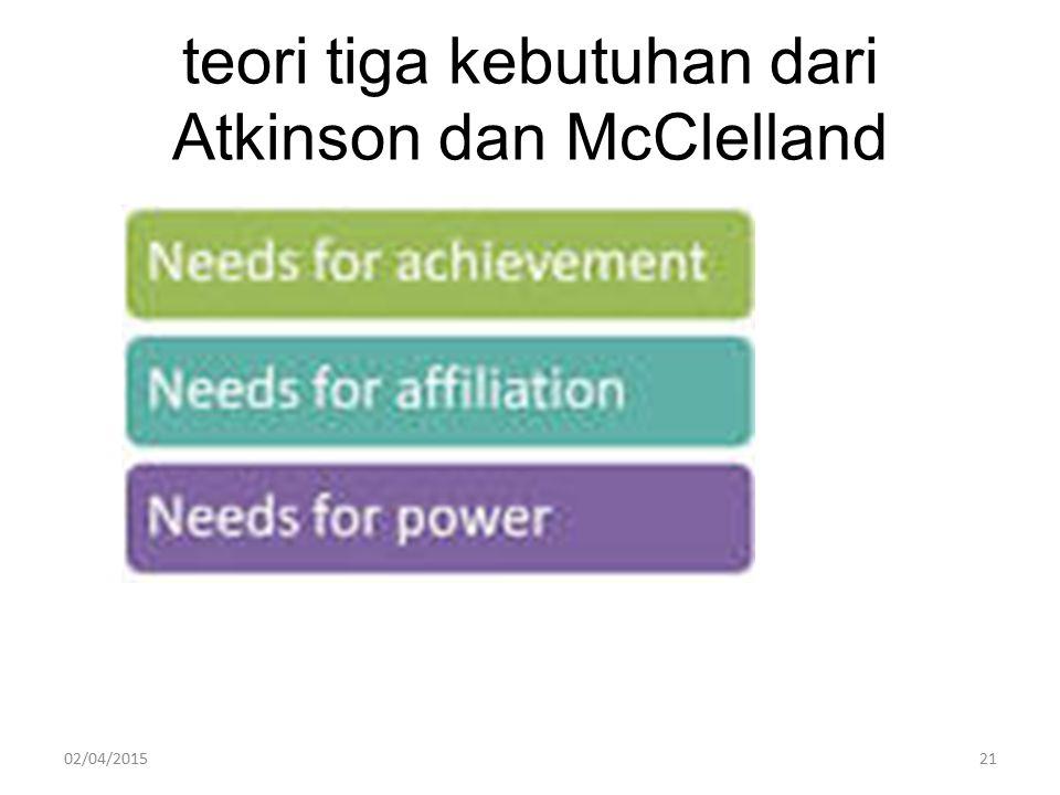 teori tiga kebutuhan dari Atkinson dan McClelland 02/04/201521