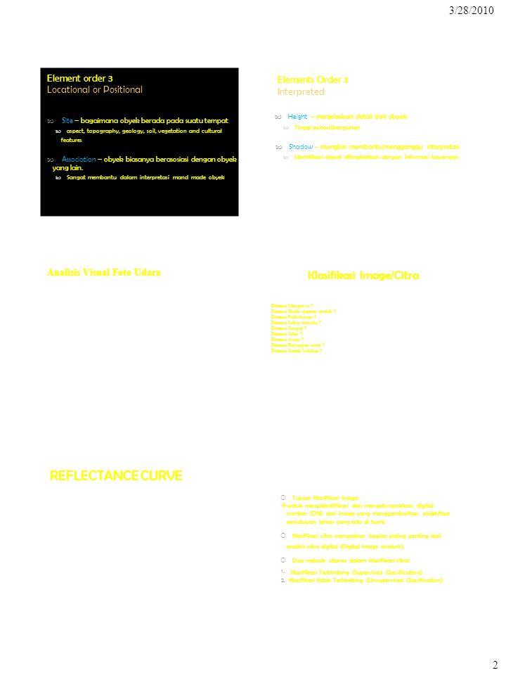 3/28/2010 Element order 3 Locational or Positional  Site – bagaimana obyek berada pada suatu tempat  aspect, topography, geology, soil, vegetation and cultural Elements Order 3 Interpreted  Height – menjelaskan detail dari obyek  Tinggi pohon/bangunan features  Shadow – mungkin membantu/mengganggu interpretasi  Association – obyek biasanya berasosiasi dengan obyek yang lain.