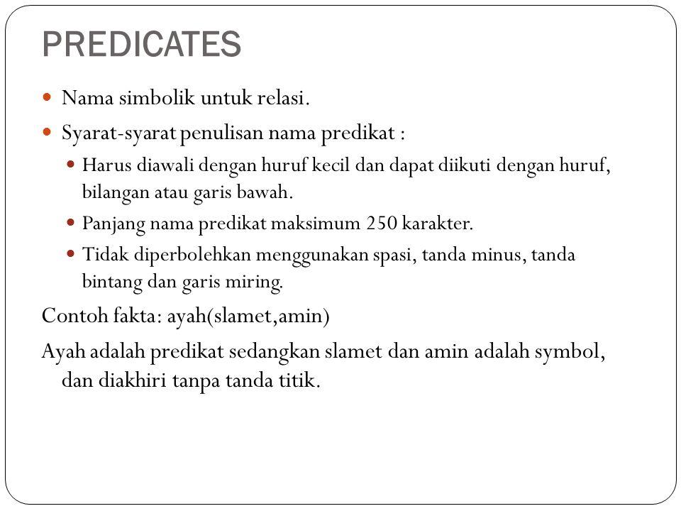 PREDICATES Nama simbolik untuk relasi. Syarat-syarat penulisan nama predikat : Harus diawali dengan huruf kecil dan dapat diikuti dengan huruf, bilang