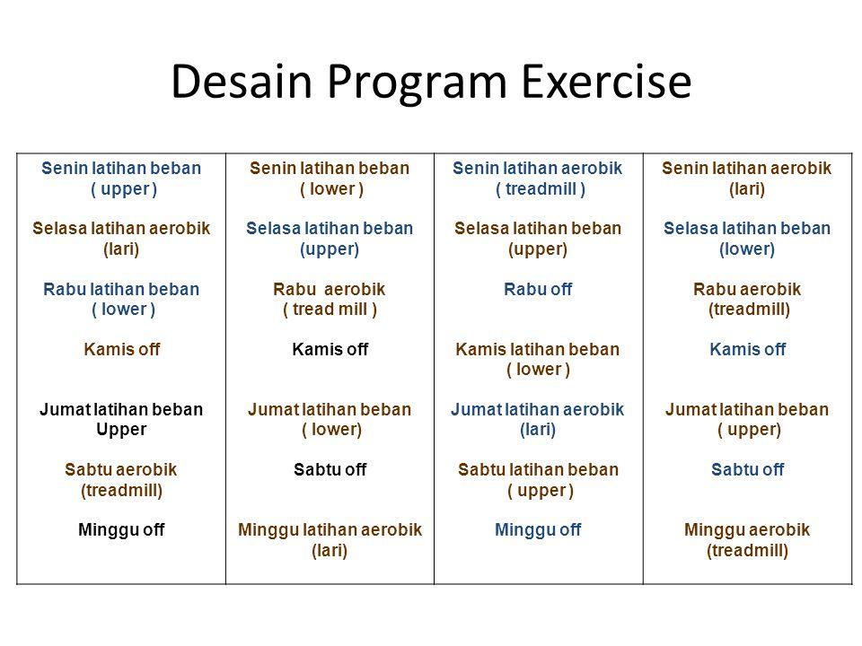 Desain Program Exercise Senin latihan beban ( upper ) Selasa latihan aerobik (lari) Rabu latihan beban ( lower ) Kamis off Jumat latihan beban Upper S