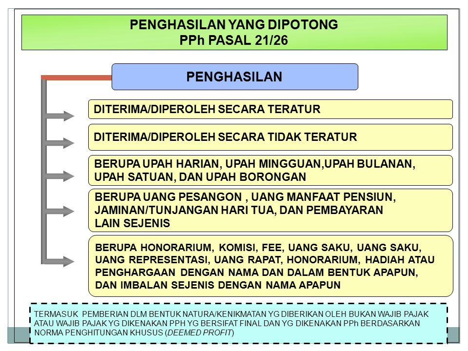 Dit.P2Humas10 PENGHASILAN YANG DIPOTONG PPh PASAL 21/26 DITERIMA/DIPEROLEH SECARA TERATUR DITERIMA/DIPEROLEH SECARA TIDAK TERATUR BERUPA UPAH HARIAN,