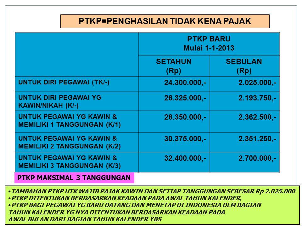 PTKP=PENGHASILAN TIDAK KENA PAJAK PTKP BARU Mulai 1-1-2013 SETAHUN (Rp) SEBULAN (Rp) UNTUK DIRI PEGAWAI (TK/-) 24.300.000,-2.025.000,- UNTUK DIRI PEGA