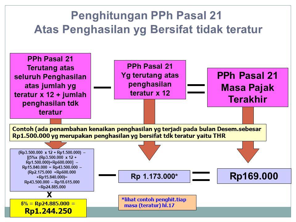 Dit.P2Humas Penghitungan PPh Pasal 21 Atas Penghasilan yg Bersifat tidak teratur PPh Pasal 21 Masa Pajak Terakhir PPh Pasal 21 Terutang atas seluruh P