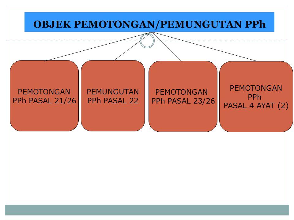 OBJEK PEMOTONGAN/PEMUNGUTAN PPh PEMOTONGAN PPh PASAL 21/26 PEMUNGUTAN PPh PASAL 22 PEMOTONGAN PPh PASAL 23/26 PEMOTONGAN PPh PASAL 4 AYAT (2)