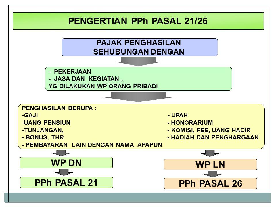 PENGERTIAN PPh PASAL 21/26 PAJAK PENGHASILAN SEHUBUNGAN DENGAN - PEKERJAAN - JASA DAN KEGIATAN, YG DILAKUKAN WP ORANG PRIBADI PENGHASILAN BERUPA : -GA