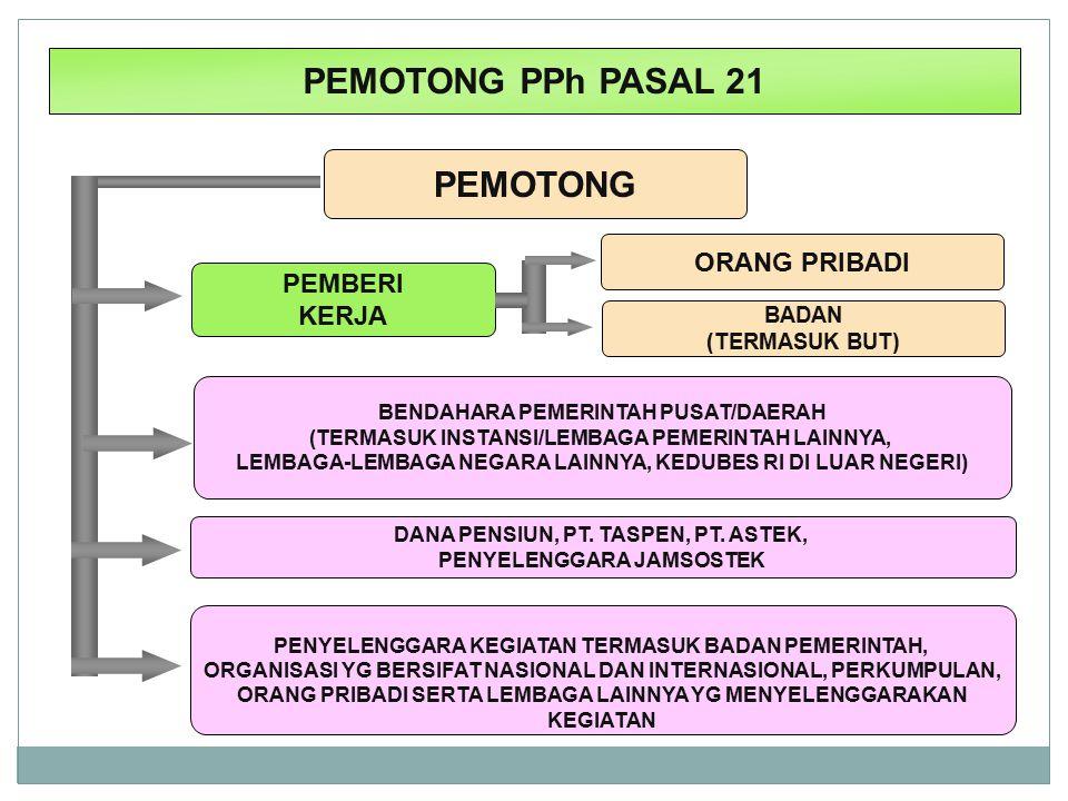 TIDAK WAJIB MELAKUKAN PEMOTONG PPh PASAL 21 KANTOR PERWAKILAN NEGARA ASING ORGANISASI-ORGANISASI INTERNASIONAL YANG DITETAPKAN MENTERI KEUANGAN RI SEBAGAI BUKAN SUBJEK PAJAK PEMBERI KERJA ORANG PRIBADI YG TIDAK MELAKUKAN KEGIATAN USAHA ATAU PEKERJAAN BEBAS YG SEMATA-MATA MEMPERKERJAKAN ORANG PRIBADI UNTUK MELAKUKAN PEKERJAAN RUMAH TANGGA ATAU PEKERJAAN BUKAN DALAM RANGKA MELAKUKAN KEGIATAN USAHA ATAU PEKERJAAN BEBAS BUKAN PEMOTONG