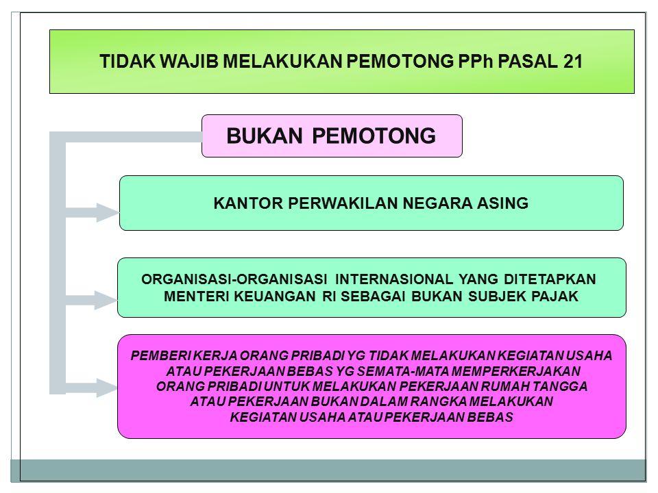 Dit.P2Humas8 PENERIMA PENGHASILAN YANG DIPOTONG PPh PASAL 21/26 PEGAWAI PENERIMA PESANGON, PENSIUN ATAU UANG MANFAAT PENSIUN, TUNJANGAN HARI TUA ATAU JAMINAN HARI TUA BUKAN PEGAWAI PESERTA KEGIATAN PENERIMA PENGHASILAN PEGAWAI TETAP* PEGAWAI TIDAK TETAP TENAGA AHLI, SENIMAN, ARTIS, PEMBAWA ACARA, OLARAGAWAN, PENGAJAR, PELATIH, PENCERAMAH, PENGARANG, PENELITI, PENERJEMAH, AGEN IKLAN, PENGAWAS/PENGELOLA PROYEK, PEMBAWA PESAN, PETUGAS PENJAJA BARANG DAGANGAN, PETUGAS DINAS LUAR ASURANSI, DISTRIBUTOR PERUSAHAAN MULTILEVEL MARKETING/DIRECT SELLING *PEGAWAI TETAP : PEGAWAI YG MENERIMA/MEMPEROLEH PENGHASILAN DLM JUMLAH TERTENTU SECARA TERATUR, TERMASUK ANGGOTA DEWAN KOMISARIS & ANGGOTA DEWAN PENGAWAS YG SECARA TERATUR TERUS MENERUS IKUT MENGELOLA KEGIATAN PERUSAHAAN SECARA LANGSUNG, SERTA PEGAWAI YG BEKERJA BERDASARKAN KONTRAK UTK SUATU JANGKA WAKTU TERTENTU SEPANJANG PEGAWAI YANG BERSANGKUTAN BEKERJA PENUH (FULL TIME) DLM PEKERJAAN TERSEBUT.