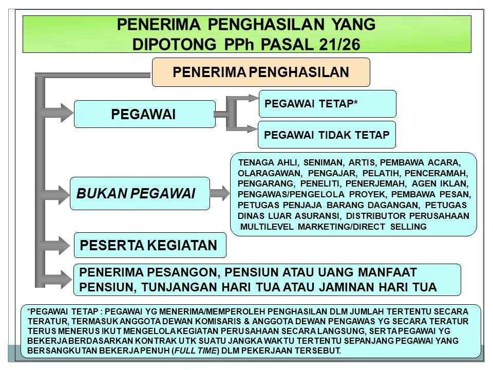 TIDAK TERMASUK PENERIMA PENGHASILAN YANG DIPOTONG PPh PASAL 21/26 TIDAK TERMASUK PENERIMA PENGHASILAN PEJABAT PERWAKILAN DIPLOMATIK/KONSULAT ATAU PEJABAT LAIN DARI NEGARA ASING TERMASUK ORANG- ORANG YANG DIPERBANTUKAN & BERTEMPAT TINGGAL BERSAMA MEREKA PEJABAT PERWAKILAN ORGANISASI INTERNASIONAL YG DITETAPKAN OLEH MENKEU YAITU KMK.