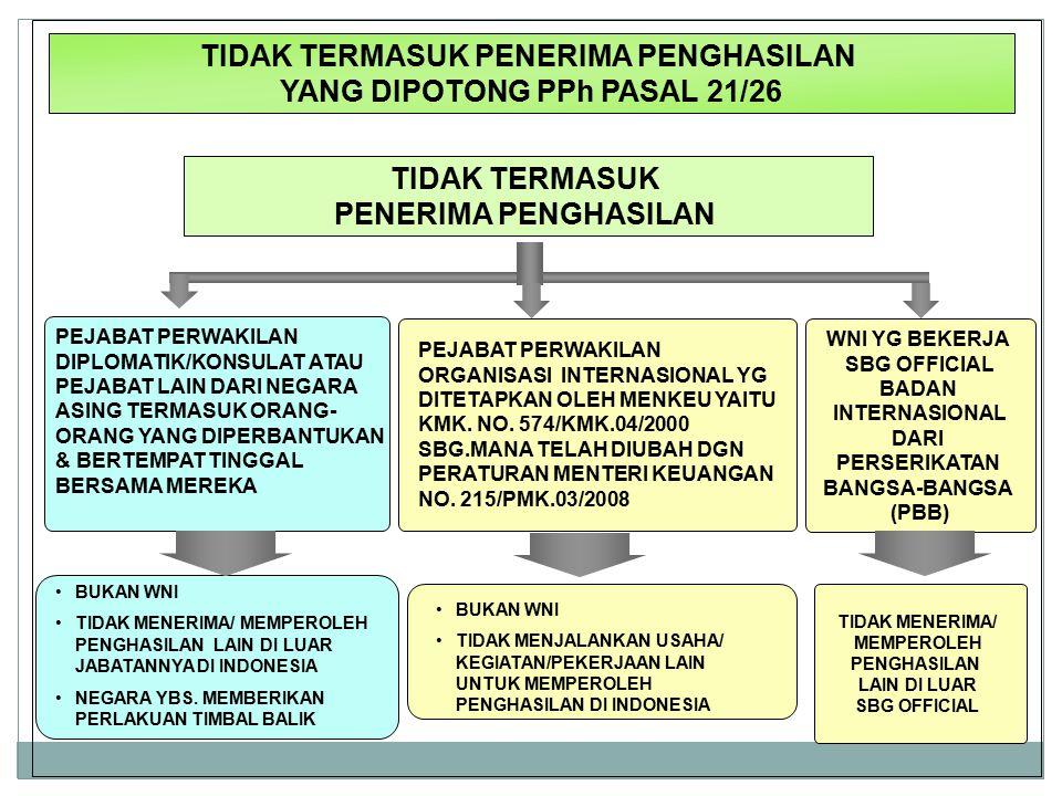 TIDAK TERMASUK PENERIMA PENGHASILAN YANG DIPOTONG PPh PASAL 21/26 TIDAK TERMASUK PENERIMA PENGHASILAN PEJABAT PERWAKILAN DIPLOMATIK/KONSULAT ATAU PEJA