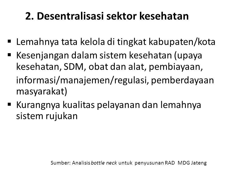 2. Desentralisasi sektor kesehatan  Lemahnya tata kelola di tingkat kabupaten/kota  Kesenjangan dalam sistem kesehatan (upaya kesehatan, SDM, obat d