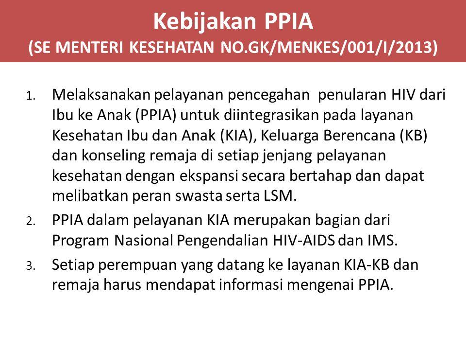 Kebijakan PPIA (SE MENTERI KESEHATAN NO.GK/MENKES/001/I/2013) 1. Melaksanakan pelayanan pencegahan penularan HIV dari Ibu ke Anak (PPIA) untuk diinteg