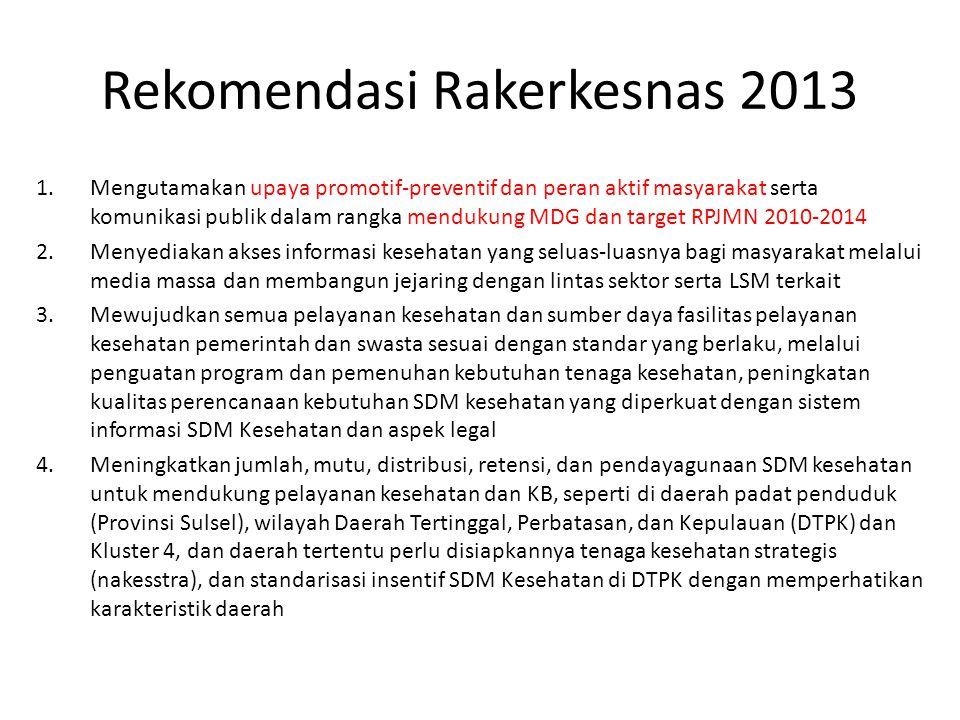 Rekomendasi Rakerkesnas 2013 1.Mengutamakan upaya promotif-preventif dan peran aktif masyarakat serta komunikasi publik dalam rangka mendukung MDG dan