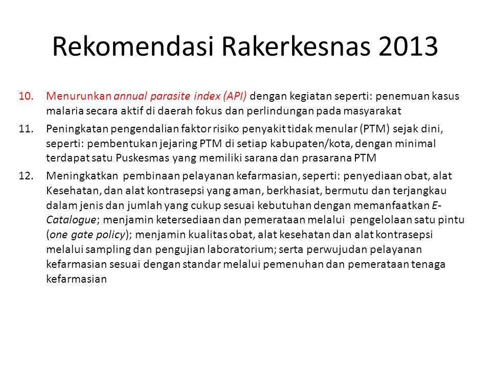 Rekomendasi Rakerkesnas 2013 10.Menurunkan annual parasite index (API) dengan kegiatan seperti: penemuan kasus malaria secara aktif di daerah fokus da
