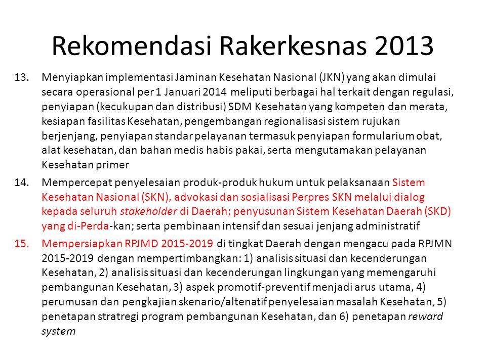 Rekomendasi Rakerkesnas 2013 13.Menyiapkan implementasi Jaminan Kesehatan Nasional (JKN) yang akan dimulai secara operasional per 1 Januari 2014 melip