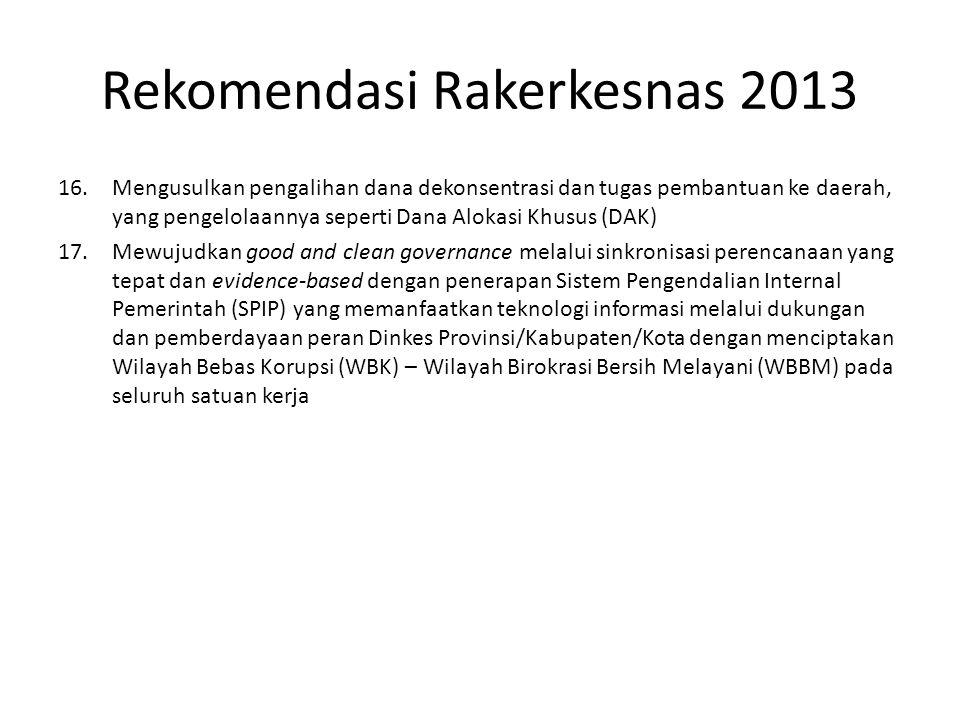 Rekomendasi Rakerkesnas 2013 16.Mengusulkan pengalihan dana dekonsentrasi dan tugas pembantuan ke daerah, yang pengelolaannya seperti Dana Alokasi Khu