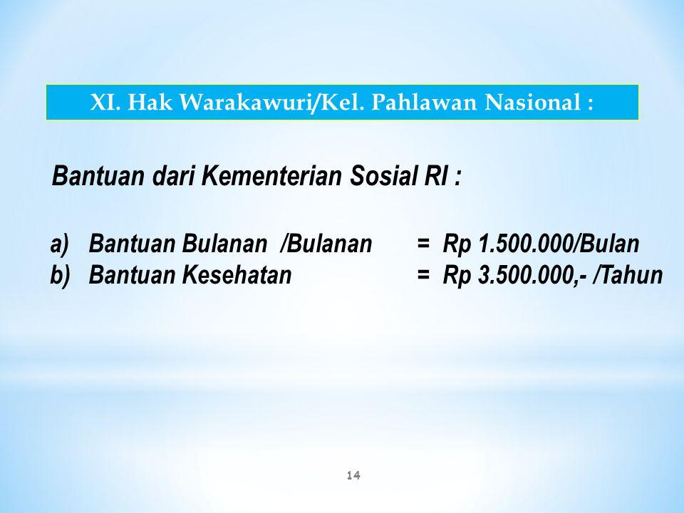 14 Bantuan dari Kementerian Sosial RI : a)Bantuan Bulanan/Bulanan= Rp 1.500.000/Bulan b)Bantuan Kesehatan= Rp 3.500.000,- /Tahun XI.