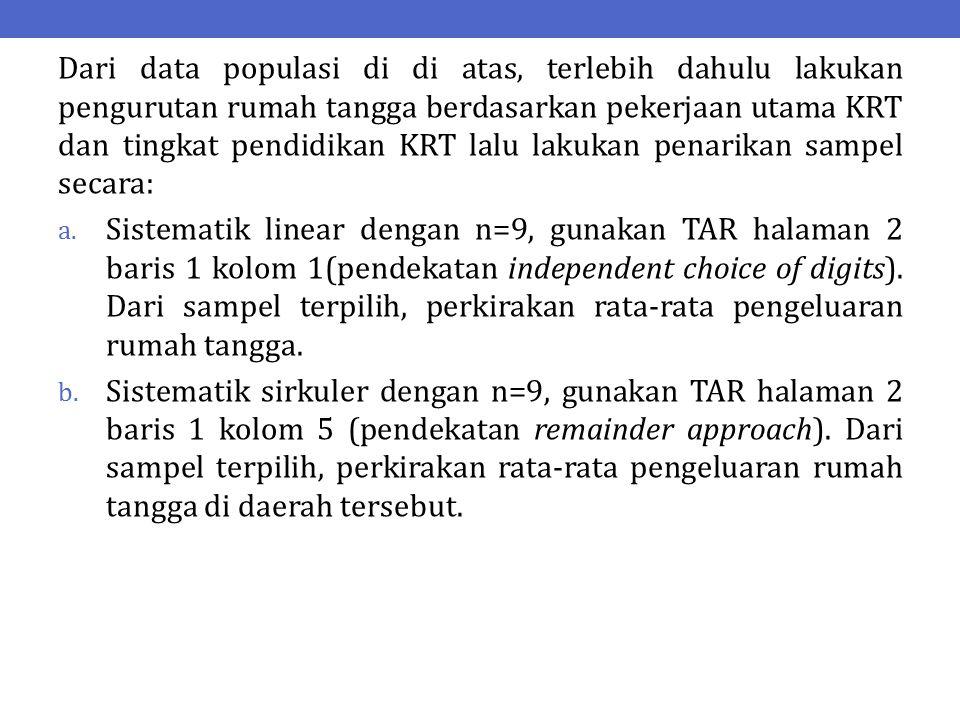 Dari data populasi di di atas, terlebih dahulu lakukan pengurutan rumah tangga berdasarkan pekerjaan utama KRT dan tingkat pendidikan KRT lalu lakukan penarikan sampel secara: a.