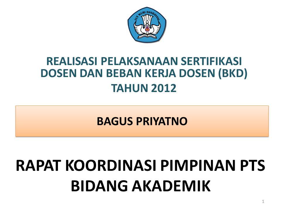 RAPAT KOORDINASI PIMPINAN PTS BIDANG AKADEMIK REALISASI PELAKSANAAN SERTIFIKASI DOSEN DAN BEBAN KERJA DOSEN (BKD) TAHUN 2012 1 BAGUS PRIYATNO
