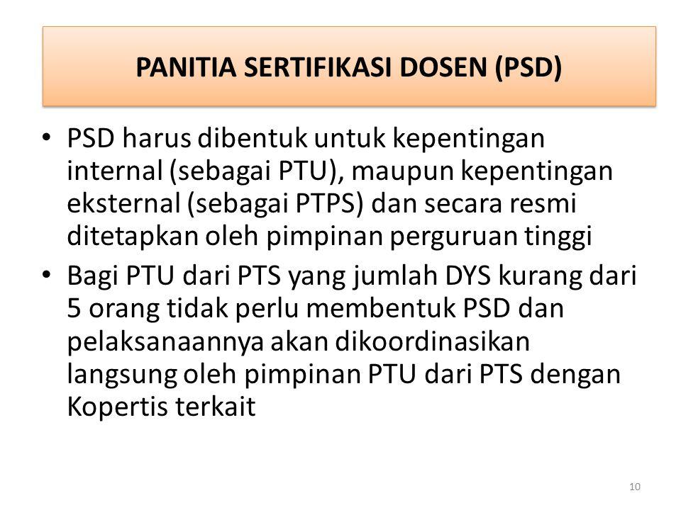 PANITIA SERTIFIKASI DOSEN (PSD) PSD harus dibentuk untuk kepentingan internal (sebagai PTU), maupun kepentingan eksternal (sebagai PTPS) dan secara re