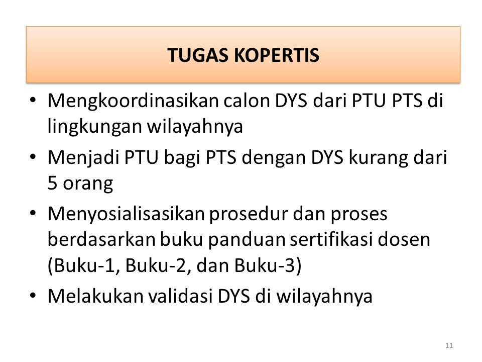 TUGAS KOPERTIS Mengkoordinasikan calon DYS dari PTU PTS di lingkungan wilayahnya Menjadi PTU bagi PTS dengan DYS kurang dari 5 orang Menyosialisasikan